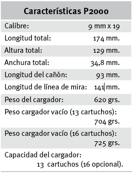 Características calibres