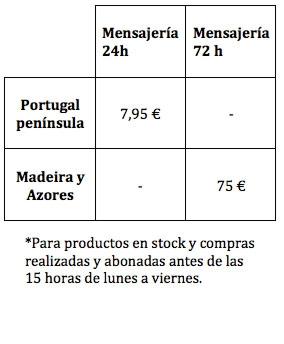 Envíos / Portugal