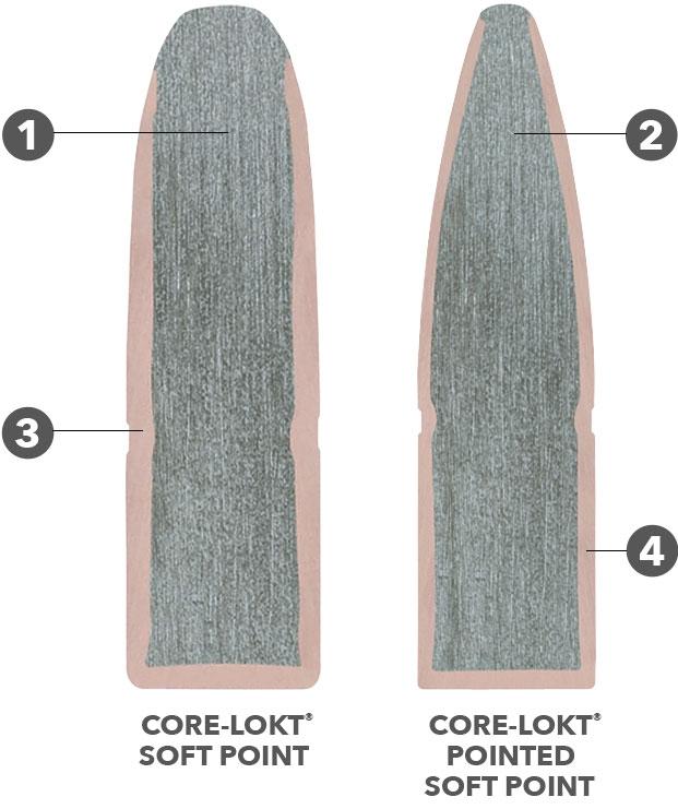 Puntas-remington-core-lokt